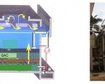 Phát triển công nghệ xử lý nước cấp