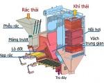 Đốt rác phát điện: Giải quyết vấn đề rác thải, ô nhiễm môi trường