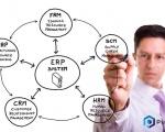 Phần mềm ERP là gì? Những điều bạn cần biết về giải pháp ERP