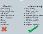 Xây dựng văn hóa không đổ lỗi - Cần hình thành những nguyên tắc ứng xử cụ thể
